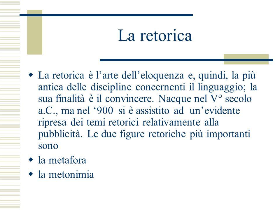 La retorica La retorica è larte delleloquenza e, quindi, la più antica delle discipline concernenti il linguaggio; la sua finalità è il convincere. Na
