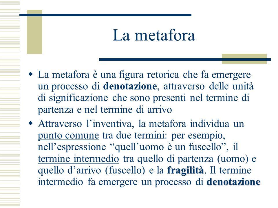 La metafora La metafora è una figura retorica che fa emergere un processo di denotazione, attraverso delle unità di significazione che sono presenti n
