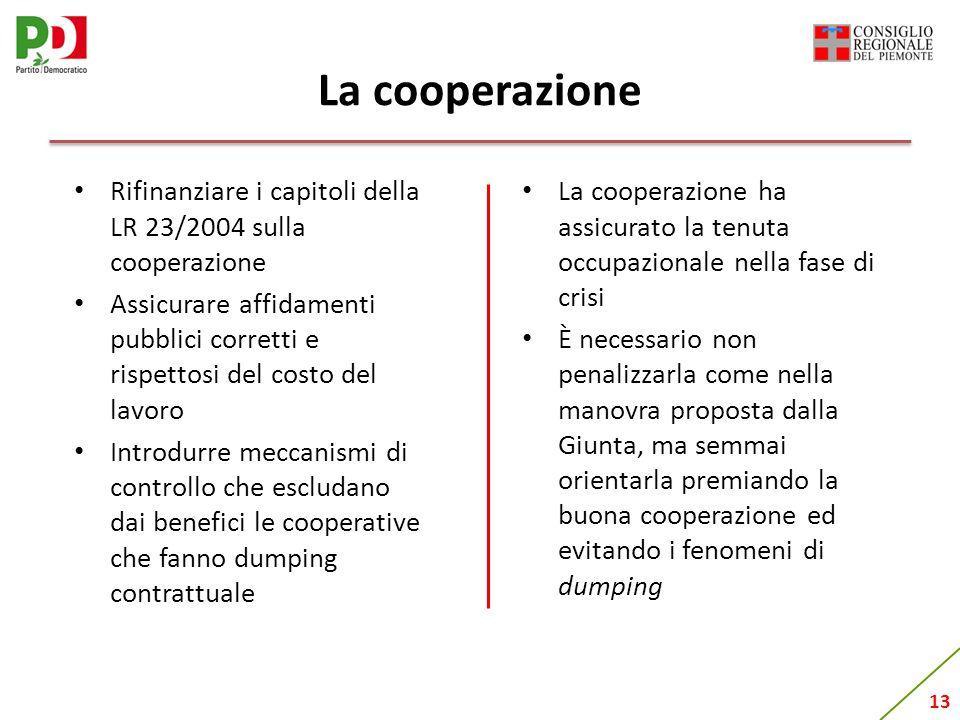 13 La cooperazione Rifinanziare i capitoli della LR 23/2004 sulla cooperazione Assicurare affidamenti pubblici corretti e rispettosi del costo del lav