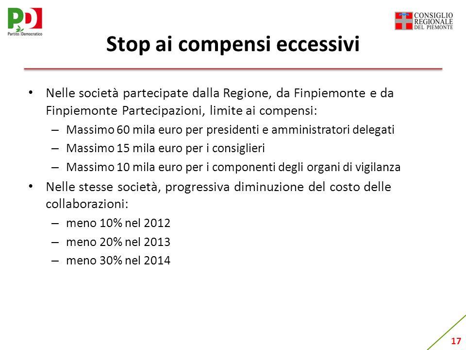 17 Stop ai compensi eccessivi Nelle società partecipate dalla Regione, da Finpiemonte e da Finpiemonte Partecipazioni, limite ai compensi: – Massimo 6