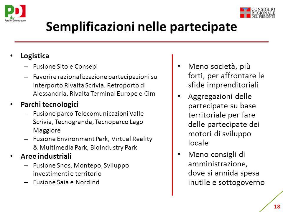 18 Semplificazioni nelle partecipate Logistica – Fusione Sito e Consepi – Favorire razionalizzazione partecipazioni su Interporto Rivalta Scrivia, Ret