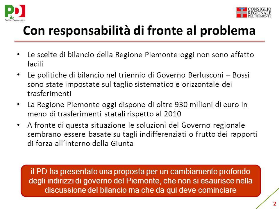2 Con responsabilità di fronte al problema Le scelte di bilancio della Regione Piemonte oggi non sono affatto facili Le politiche di bilancio nel trie