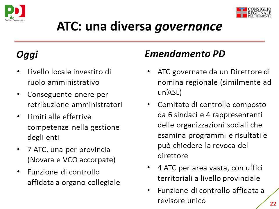22 ATC: una diversa governance Livello locale investito di ruolo amministrativo Conseguente onere per retribuzione amministratori Limiti alle effettiv