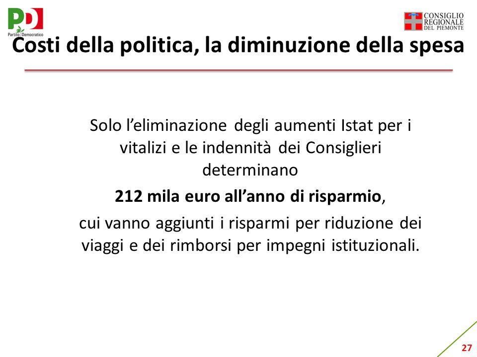 27 Costi della politica, la diminuzione della spesa Solo leliminazione degli aumenti Istat per i vitalizi e le indennità dei Consiglieri determinano 212 mila euro allanno di risparmio, cui vanno aggiunti i risparmi per riduzione dei viaggi e dei rimborsi per impegni istituzionali.