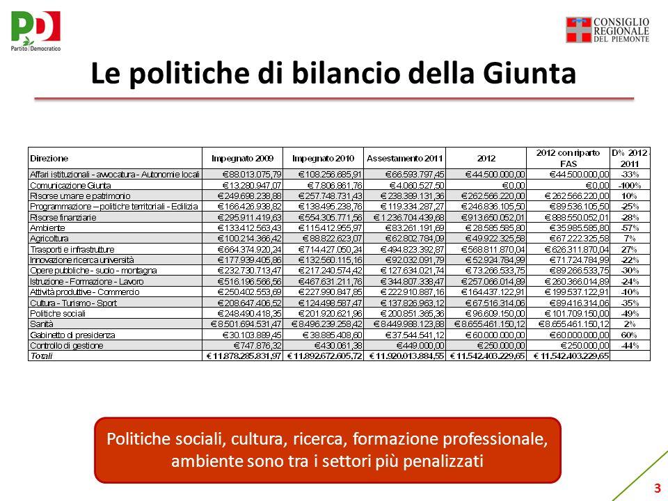 3 Le politiche di bilancio della Giunta Politiche sociali, cultura, ricerca, formazione professionale, ambiente sono tra i settori più penalizzati