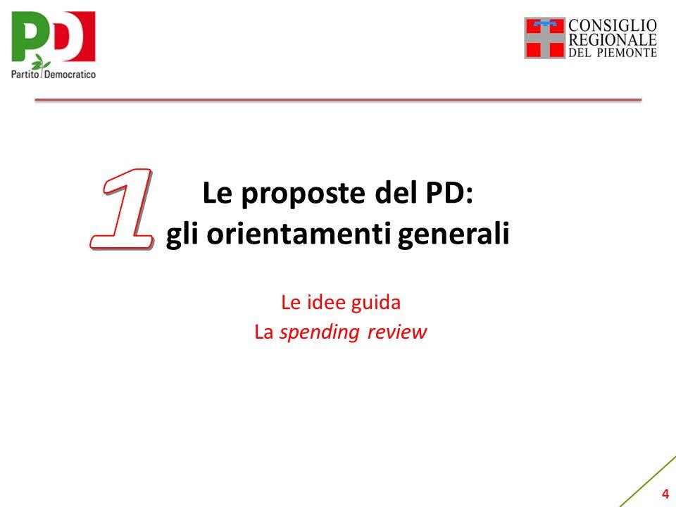 4 Le proposte del PD: gli orientamenti generali Le idee guida La spending review