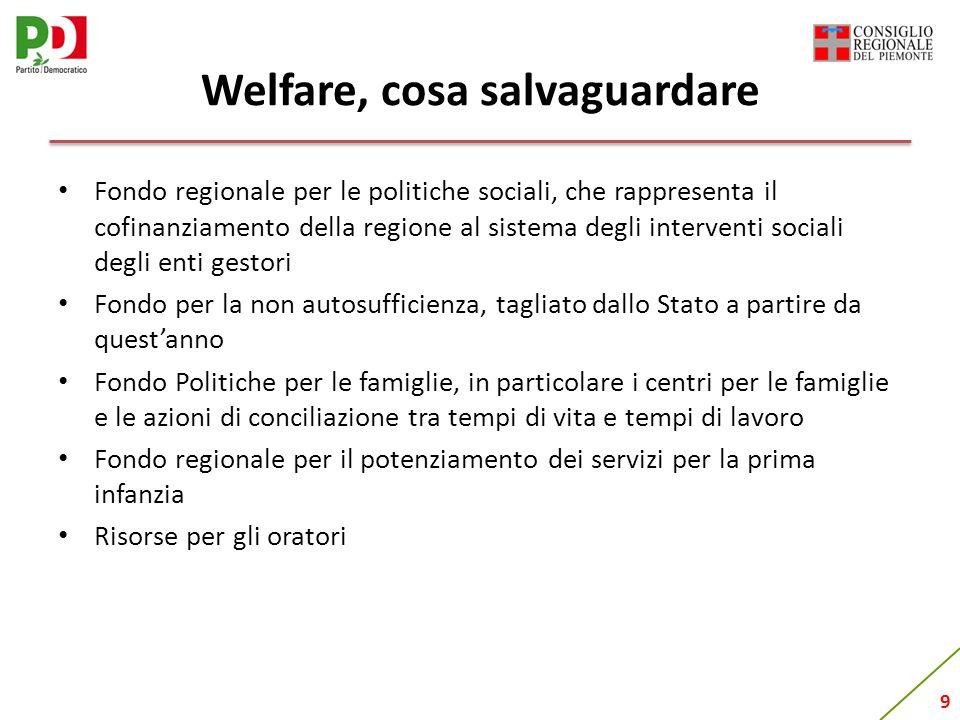 9 Welfare, cosa salvaguardare Fondo regionale per le politiche sociali, che rappresenta il cofinanziamento della regione al sistema degli interventi s
