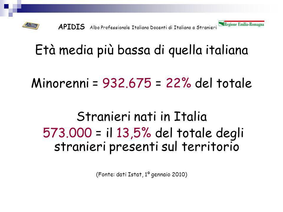 APIDIS Albo Professionale Italiano Docenti di Italiano a Stranieri Scuola italiana specchio fedele di questa realtà: almeno il 71,3% delle scuole italiane ha tra i suoi iscritti alunni stranieri: il 47,1% degli istituti < 10%; il 16,9% degli istituti tra il 10 e il 20% (9.709 scuole); il 4,88% degli istituti tra il 20 e il 30% (2.793 scuole); il 2,25% degli istituti > 30% (1.242 scuole) (Fonte: indagine ISMU del 2009, Comunicato stampa XV Rapporto sulle migrazioni 2009)