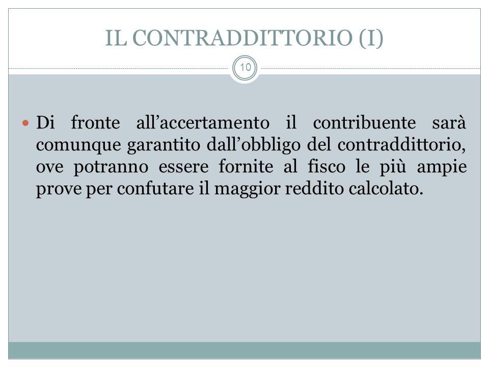 IL CONTRADDITTORIO (I) 10 Di fronte allaccertamento il contribuente sarà comunque garantito dallobbligo del contraddittorio, ove potranno essere forni