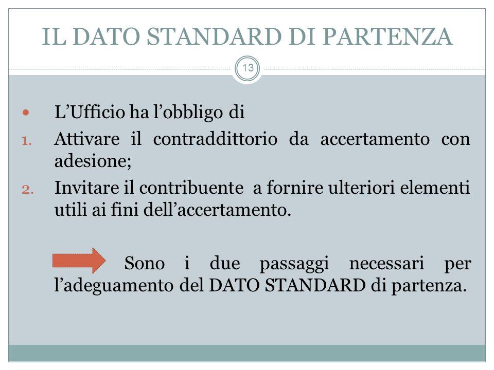IL DATO STANDARD DI PARTENZA 13 LUfficio ha lobbligo di 1. Attivare il contraddittorio da accertamento con adesione; 2. Invitare il contribuente a for