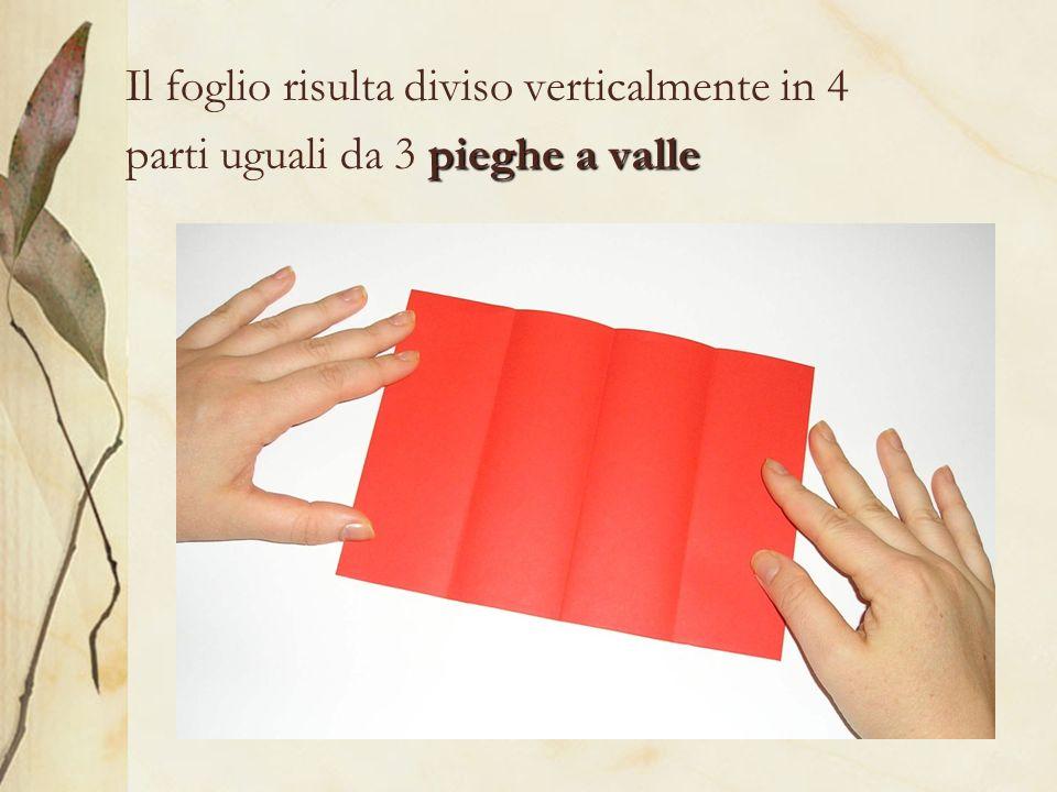 pieghe a valle Il foglio risulta diviso verticalmente in 4 parti uguali da 3 pieghe a valle
