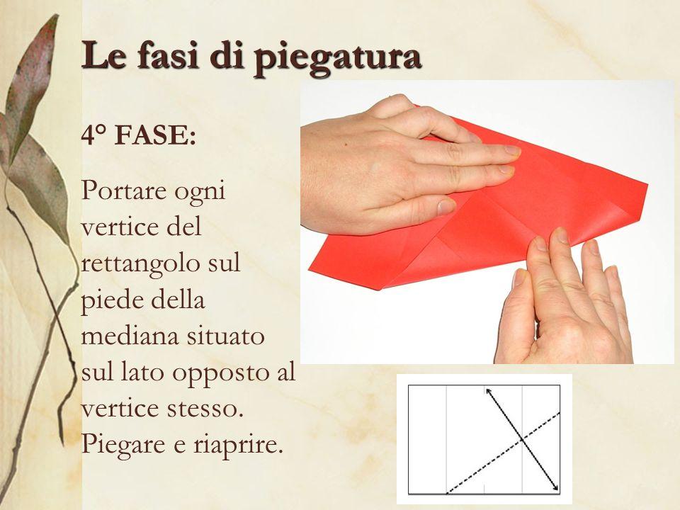 Le fasi di piegatura 4° FASE: Portare ogni vertice del rettangolo sul piede della mediana situato sul lato opposto al vertice stesso. Piegare e riapri