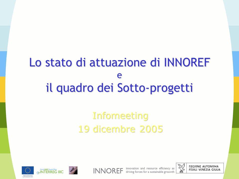 INNOREF: generalità INNOREF è un progetto finanziato con il supporto di Interreg IIIC.