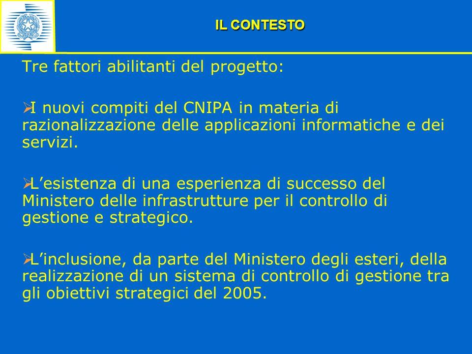Tre fattori abilitanti del progetto: I nuovi compiti del CNIPA in materia di razionalizzazione delle applicazioni informatiche e dei servizi. Lesisten