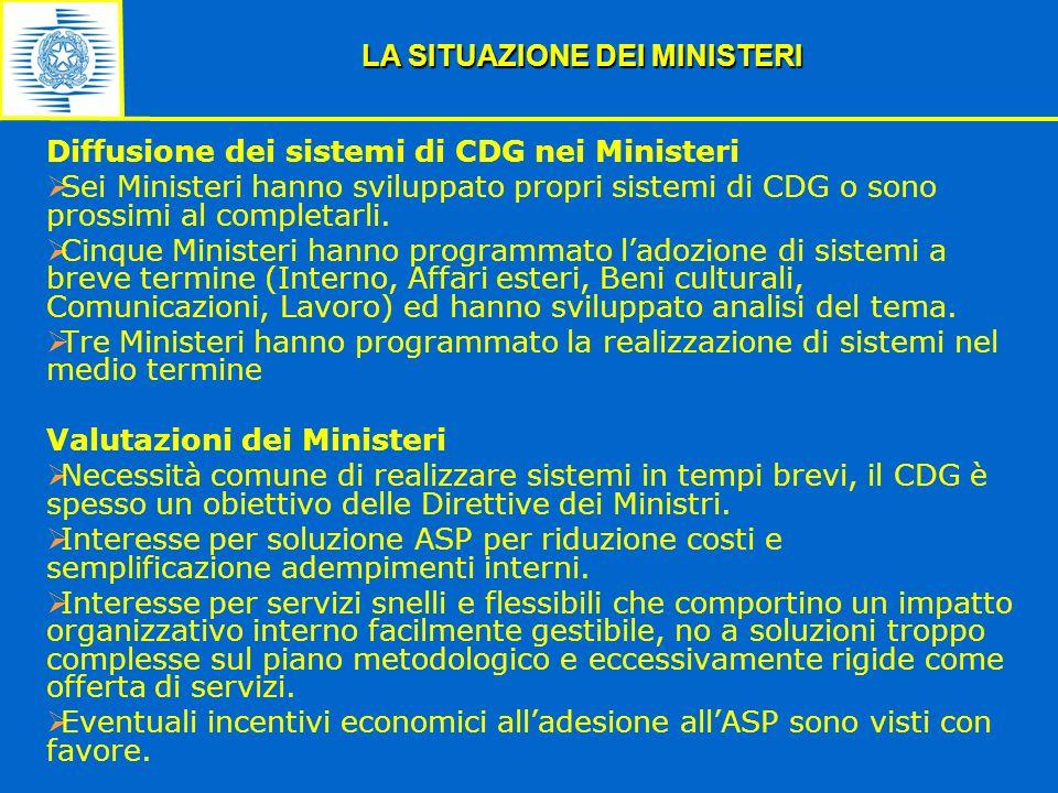 Diffusione dei sistemi di CDG nei Ministeri Sei Ministeri hanno sviluppato propri sistemi di CDG o sono prossimi al completarli. Cinque Ministeri hann