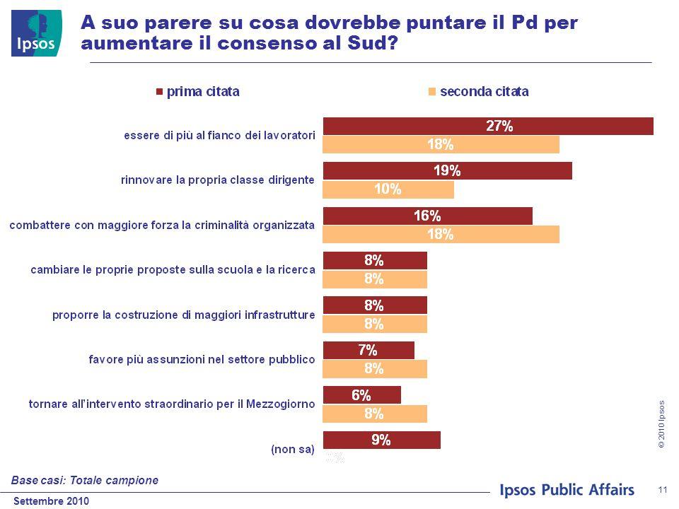 Settembre 2010 © 2010 Ipsos 11 A suo parere su cosa dovrebbe puntare il Pd per aumentare il consenso al Sud? Base casi: Totale campione
