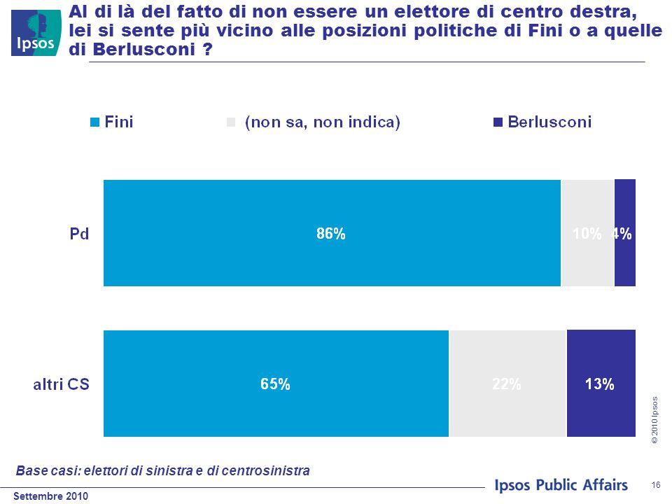 Settembre 2010 © 2010 Ipsos 16 Al di là del fatto di non essere un elettore di centro destra, lei si sente più vicino alle posizioni politiche di Fini o a quelle di Berlusconi .
