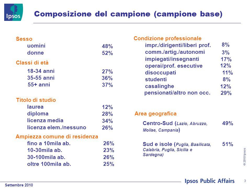 Settembre 2010 © 2010 Ipsos 3 Composizione del campione (campione base) Sesso Condizione professionale uomini 48% impr./dirigenti/liberi prof. 8% donn