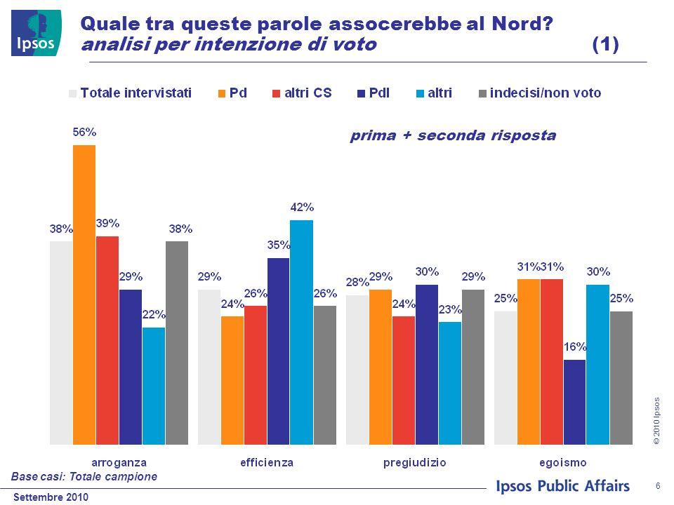 Settembre 2010 © 2010 Ipsos 6 Quale tra queste parole assocerebbe al Nord? analisi per intenzione di voto (1) Base casi: Totale campione prima + secon