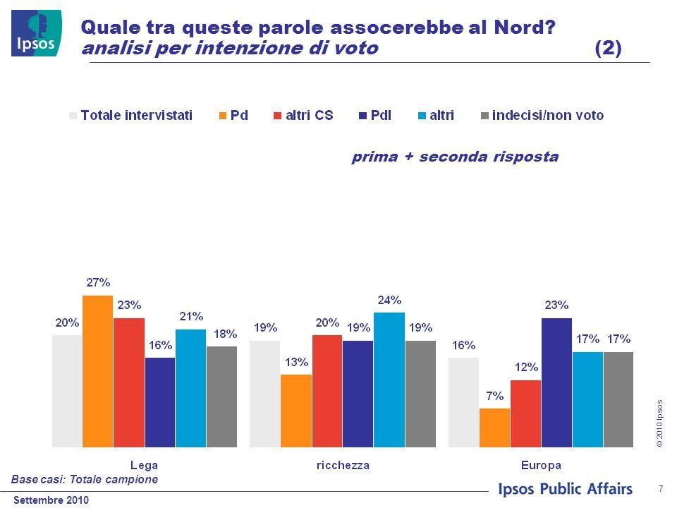 Settembre 2010 © 2010 Ipsos 7 Quale tra queste parole assocerebbe al Nord? analisi per intenzione di voto (2) Base casi: Totale campione prima + secon