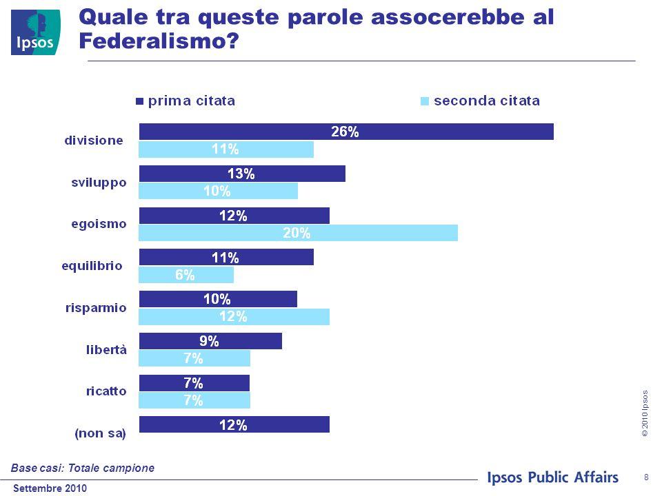 Settembre 2010 © 2010 Ipsos 8 Quale tra queste parole assocerebbe al Federalismo? Base casi: Totale campione