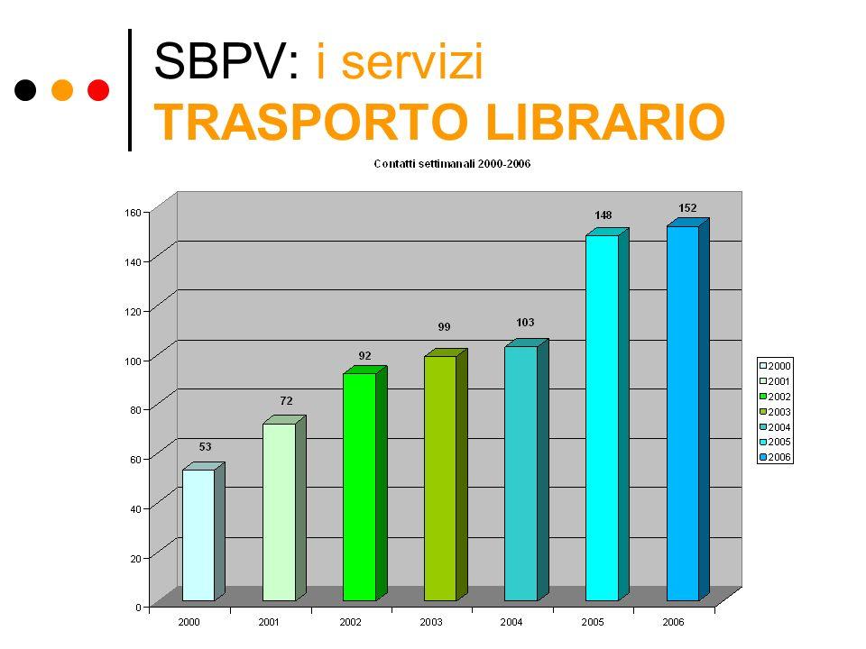SBPV: i servizi TRASPORTO LIBRARIO