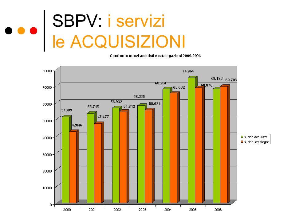 SBPV: i servizi le ACQUISIZIONI