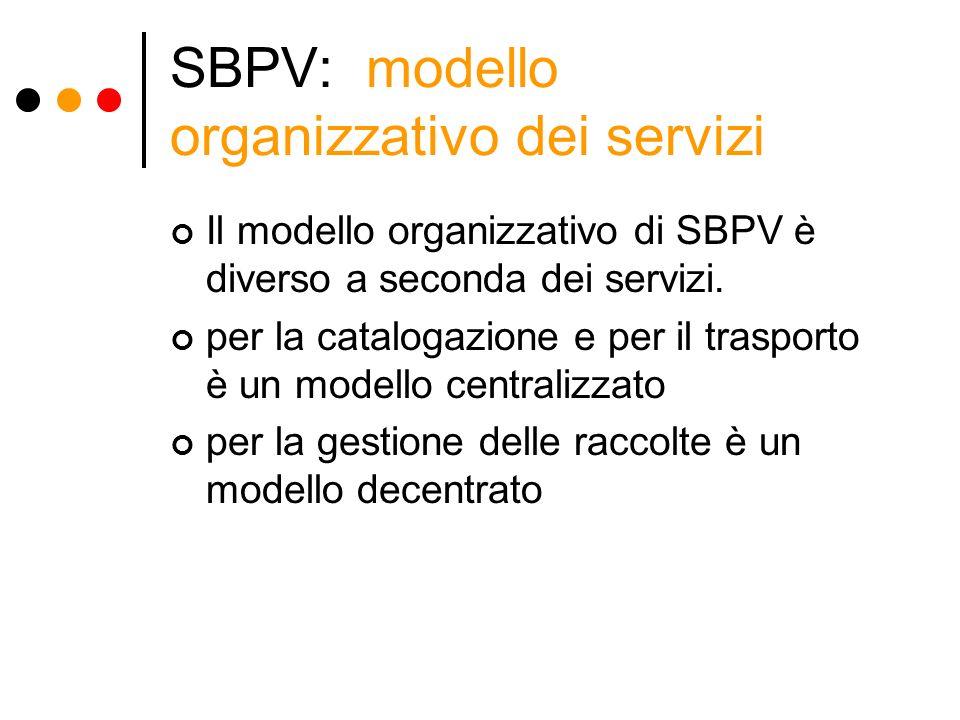 SBPV: modello organizzativo dei servizi Il modello organizzativo di SBPV è diverso a seconda dei servizi. per la catalogazione e per il trasporto è un