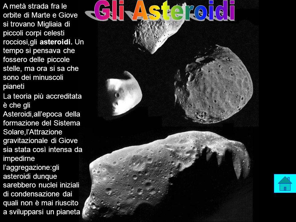 A metà strada fra le orbite di Marte e Giove si trovano Migliaia di piccoli corpi celesti rocciosi,gli asteroidi. Un tempo si pensava che fossero dell