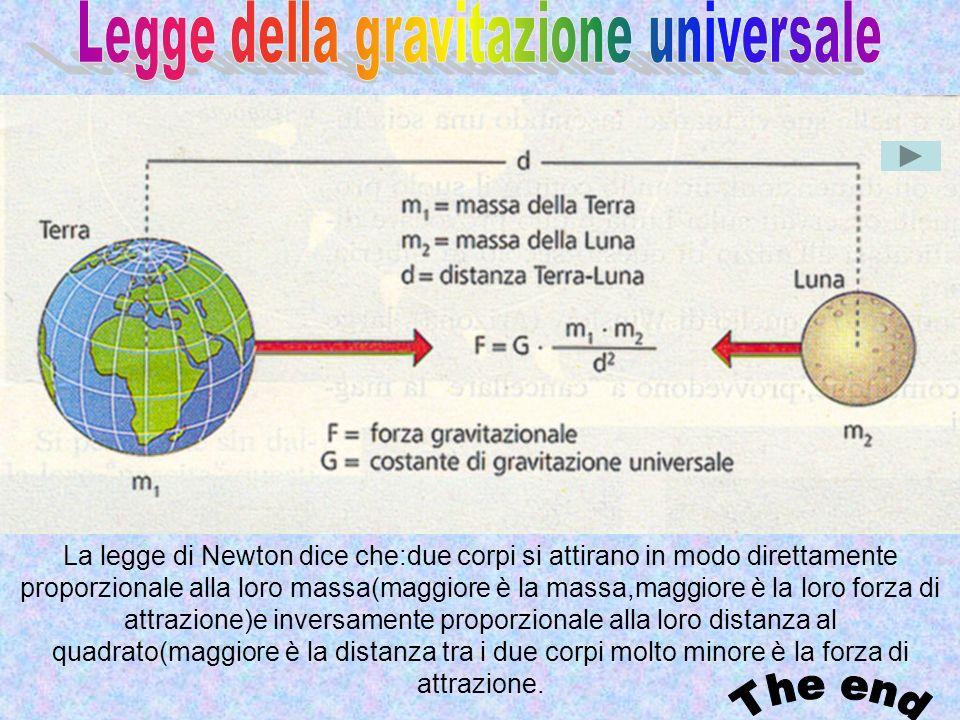 La legge di Newton dice che:due corpi si attirano in modo direttamente proporzionale alla loro massa(maggiore è la massa,maggiore è la loro forza di a