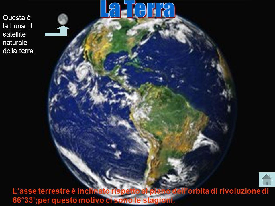 Questa è la Luna, il satellite naturale della terra. Lasse terrestre è inclinato rispetto al piano dellorbita di rivoluzione di 66°33;per questo motiv