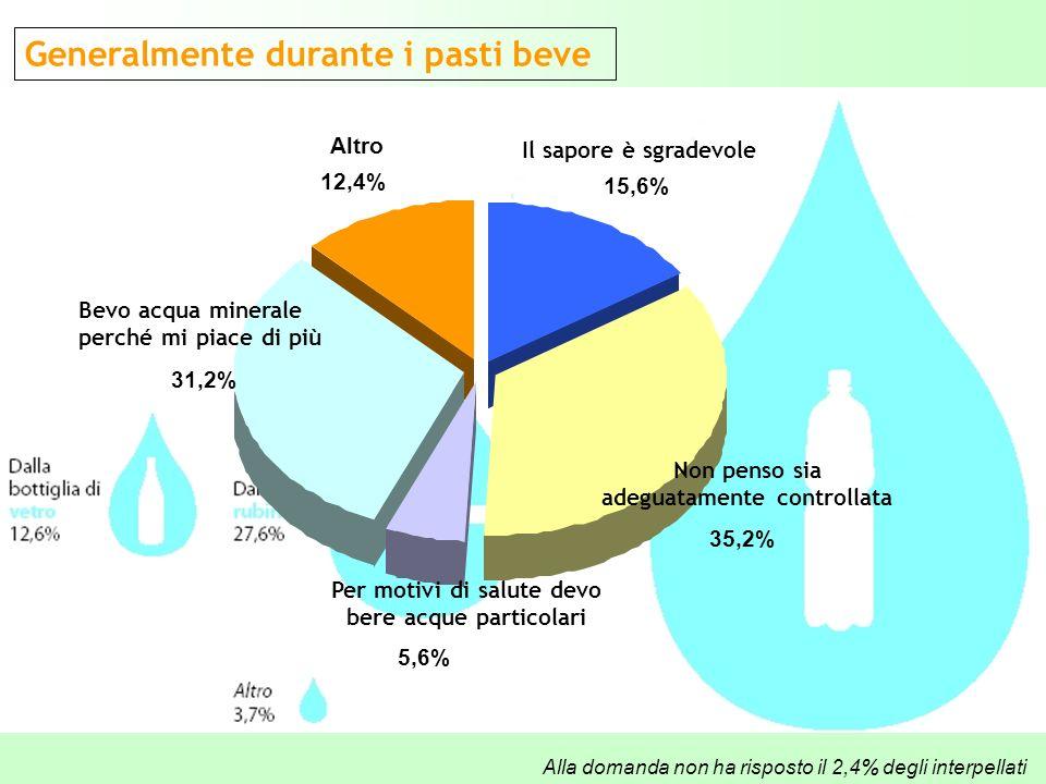 Generalmente durante i pasti beve Alla domanda non ha risposto il 2,4% degli interpellati Il sapore è sgradevole 15,6% Non penso sia adeguatamente controllata 35,2% Per motivi di salute devo bere acque particolari 5,6% Bevo acqua minerale perché mi piace di più 31,2% Altro 12,4%