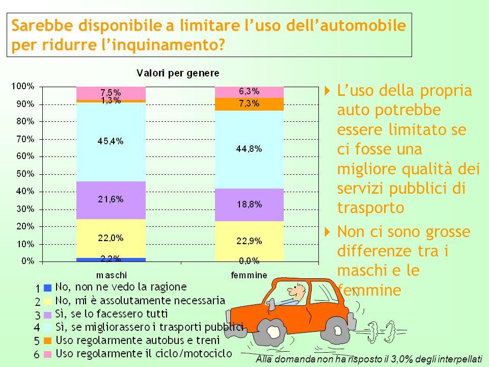 Sarebbe disponibile a limitare luso dellautomobile per ridurre linquinamento.