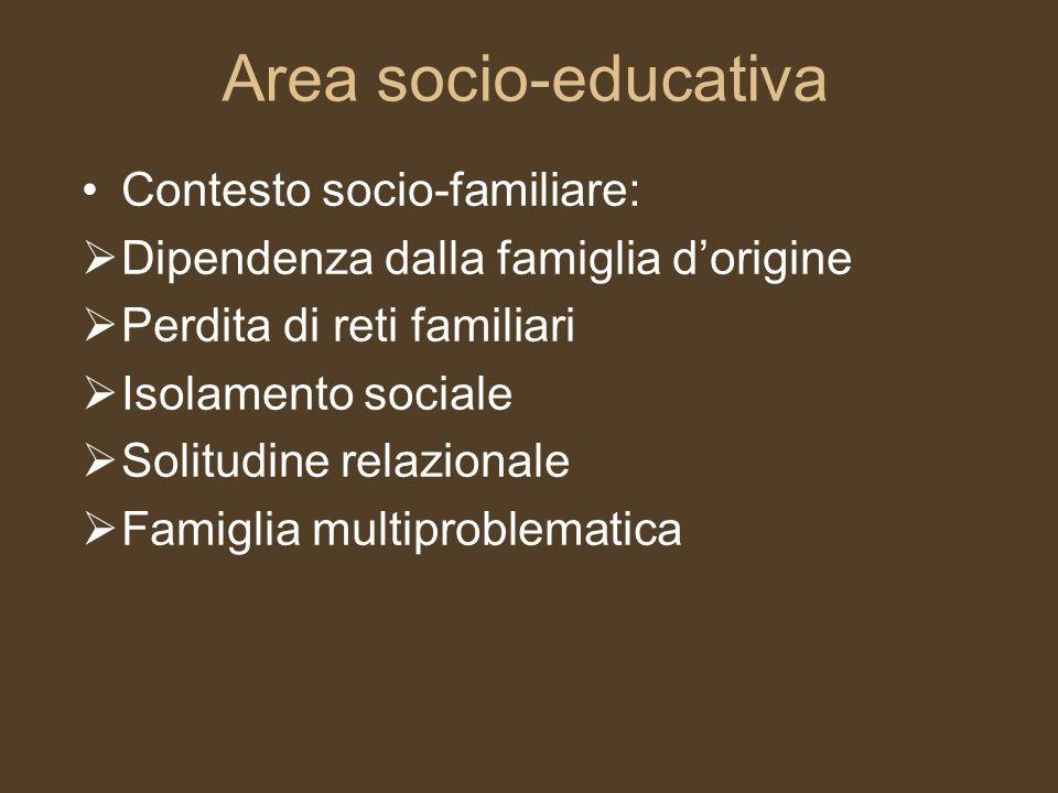 Area socio-educativa Contesto socio-familiare: Dipendenza dalla famiglia dorigine Perdita di reti familiari Isolamento sociale Solitudine relazionale