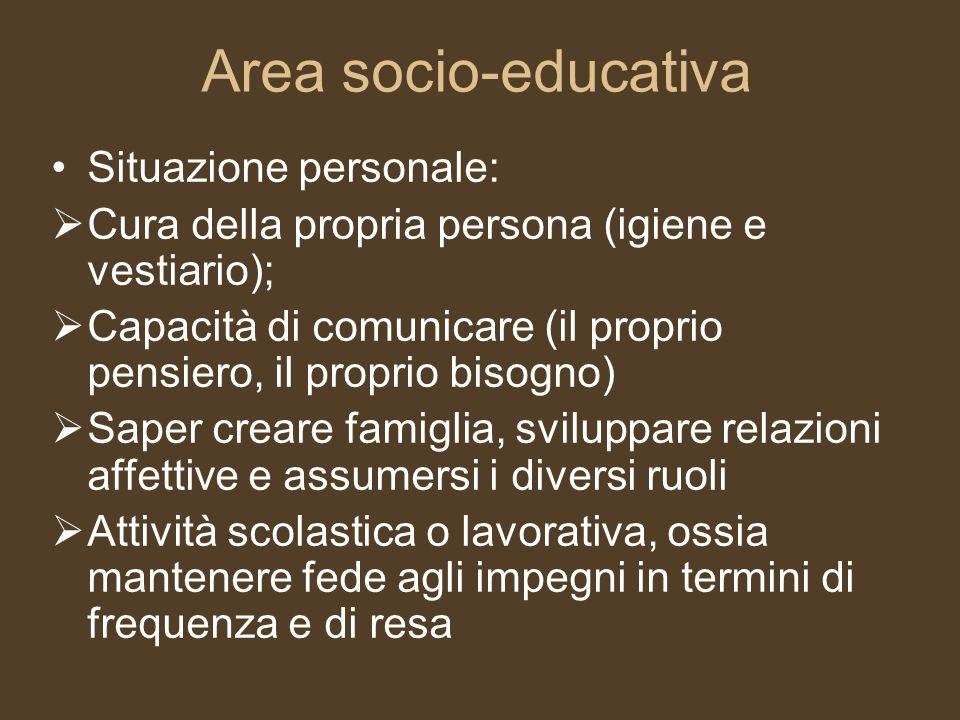 Area socio-educativa Situazione personale: Cura della propria persona (igiene e vestiario); Capacità di comunicare (il proprio pensiero, il proprio bi