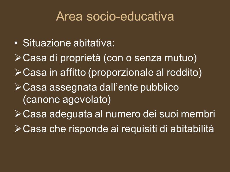 Area socio-educativa Situazione abitativa: Casa di proprietà (con o senza mutuo) Casa in affitto (proporzionale al reddito) Casa assegnata dallente pu
