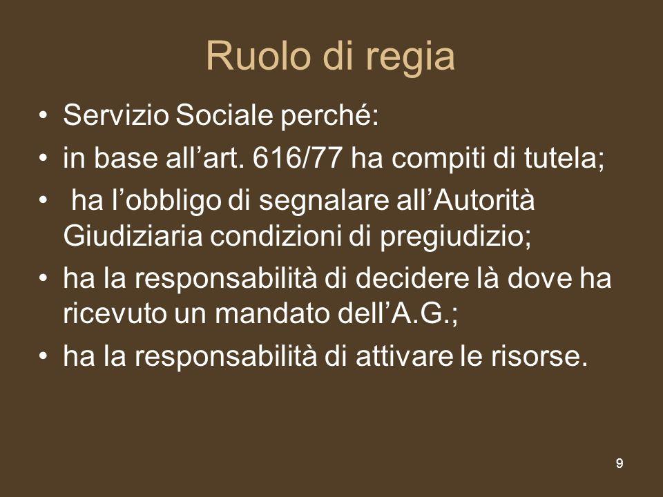 Ruolo di regia Servizio Sociale perché: in base allart. 616/77 ha compiti di tutela; ha lobbligo di segnalare allAutorità Giudiziaria condizioni di pr