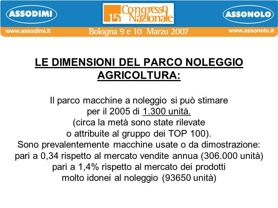 LE DIMENSIONI DEL PARCO NOLEGGIO AGRICOLTURA: Il parco macchine a noleggio si può stimare per il 2005 di 1.300 unità. (circa la metà sono state rileva
