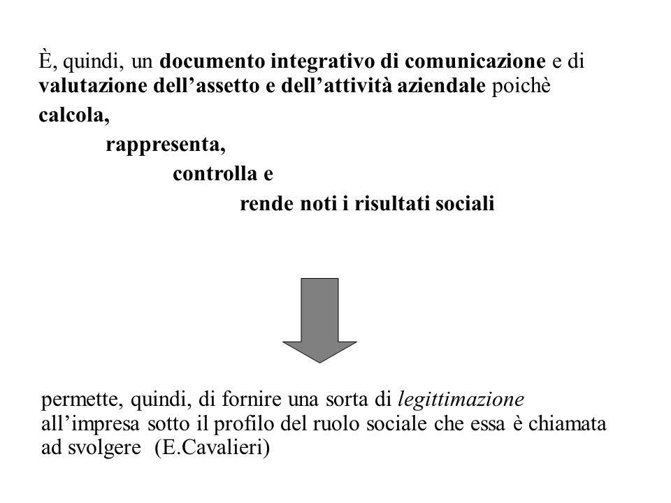 È, quindi, un documento integrativo di comunicazione e di valutazione dellassetto e dellattività aziendale poichè calcola, rappresenta, controlla e re