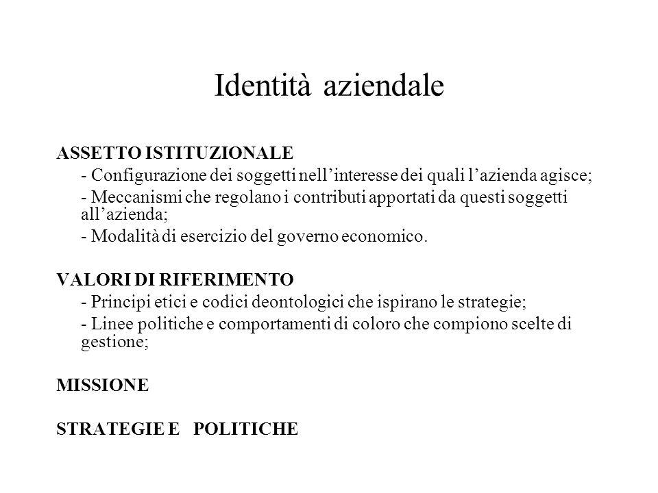 Identità aziendale ASSETTO ISTITUZIONALE - Configurazione dei soggetti nellinteresse dei quali lazienda agisce; - Meccanismi che regolano i contributi apportati da questi soggetti allazienda; - Modalità di esercizio del governo economico.