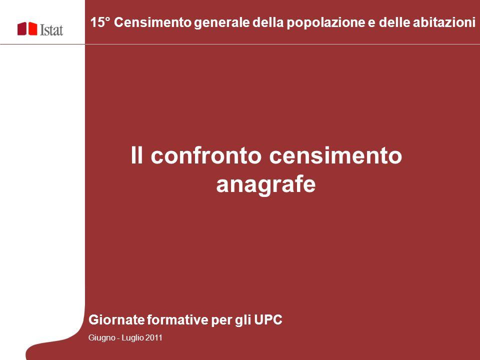 Il confronto censimento anagrafe 15° Censimento generale della popolazione e delle abitazioni Giornate formative per gli UPC Giugno - Luglio 2011