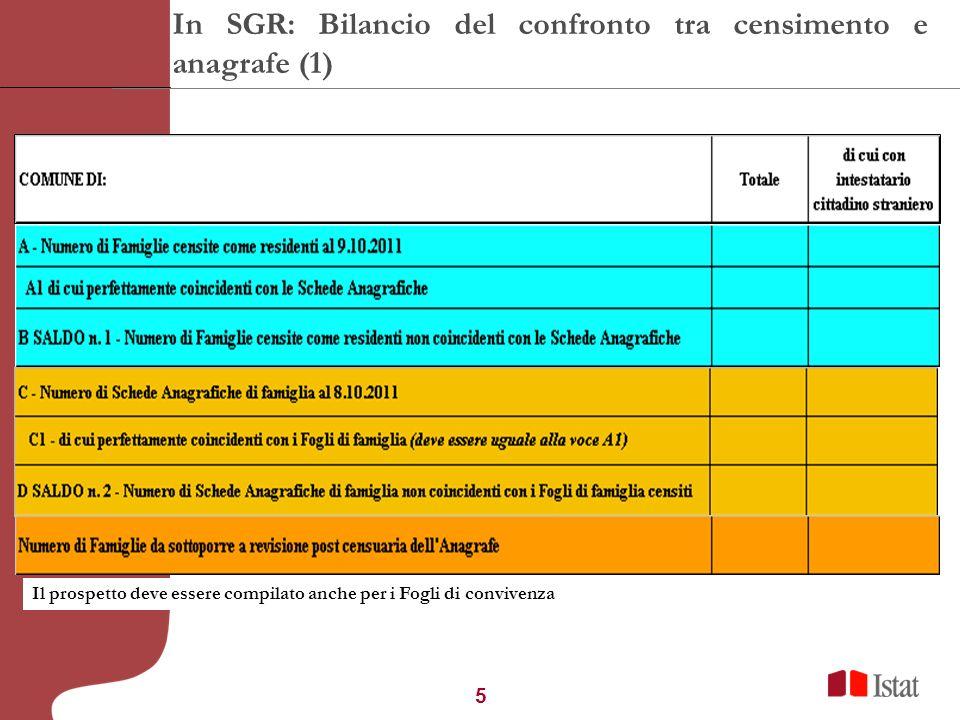 5 In SGR: Bilancio del confronto tra censimento e anagrafe (1) Il prospetto deve essere compilato anche per i Fogli di convivenza