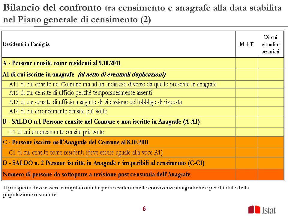 6 Bilancio del confronto tra censimento e anagrafe alla data stabilita nel Piano generale di censimento (2) Il prospetto deve essere compilato anche per i residenti nelle convivenze anagrafiche e per il totale della popolazione residente