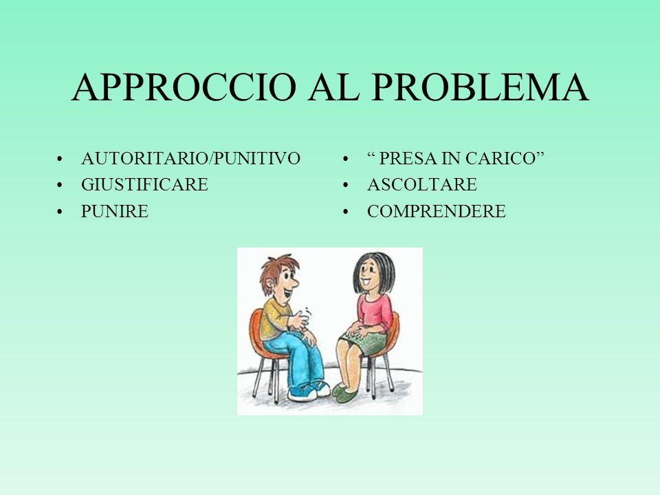 APPROCCIO AL PROBLEMA AUTORITARIO/PUNITIVO GIUSTIFICARE PUNIRE PRESA IN CARICO ASCOLTARE COMPRENDERE