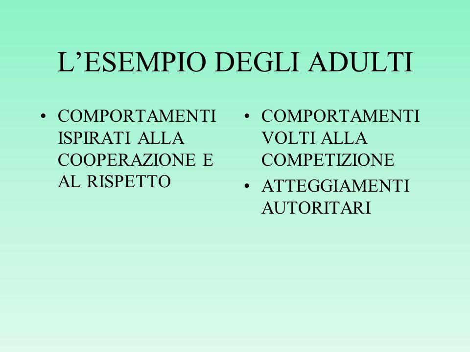 LESEMPIO DEGLI ADULTI COMPORTAMENTI ISPIRATI ALLA COOPERAZIONE E AL RISPETTO COMPORTAMENTI VOLTI ALLA COMPETIZIONE ATTEGGIAMENTI AUTORITARI