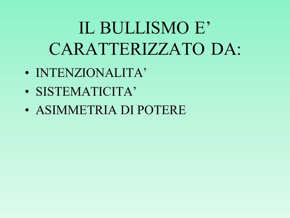 IL BULLISMO E CARATTERIZZATO DA: INTENZIONALITA SISTEMATICITA ASIMMETRIA DI POTERE