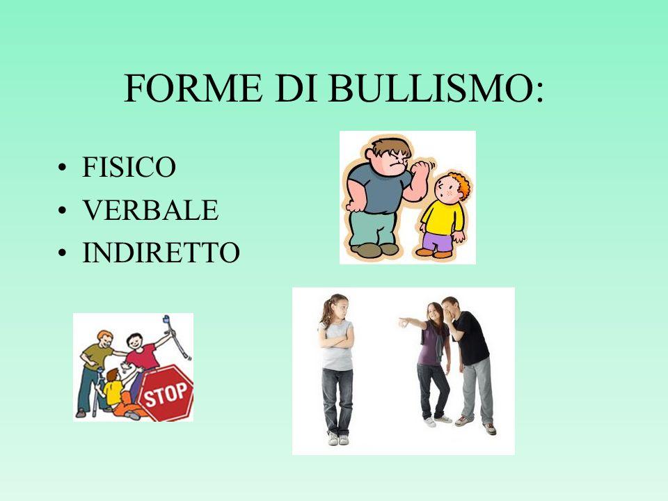 FORME DI BULLISMO: FISICO VERBALE INDIRETTO