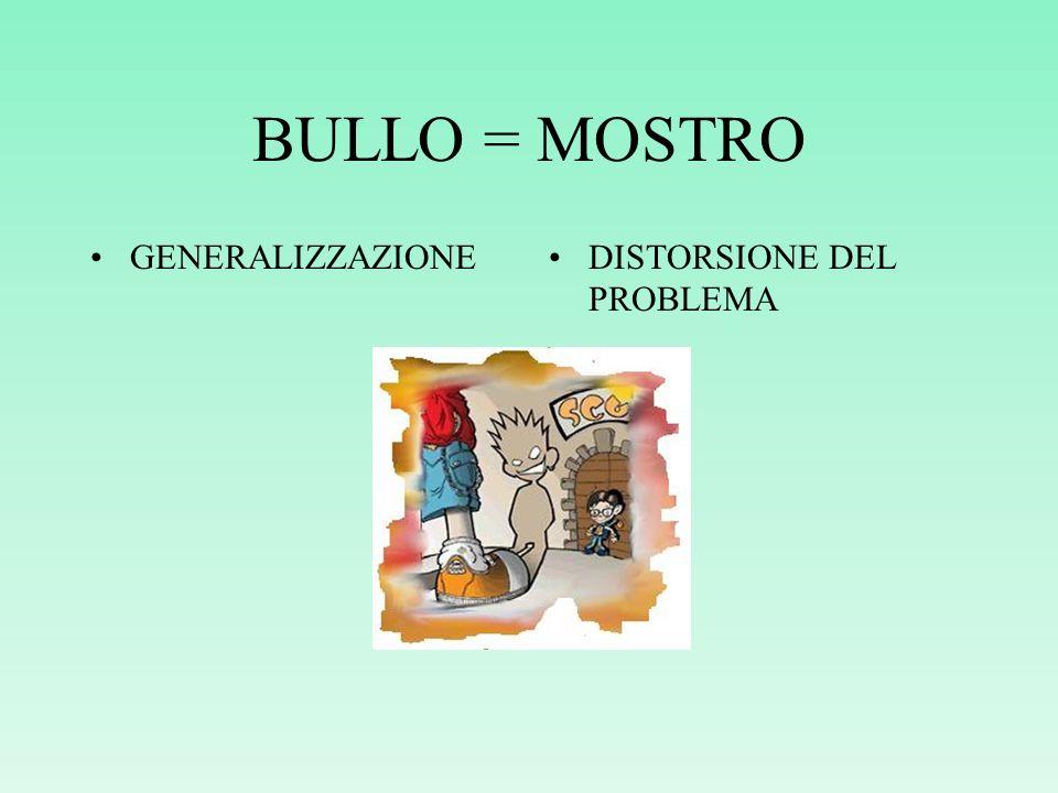 BULLO = MOSTRO GENERALIZZAZIONEDISTORSIONE DEL PROBLEMA