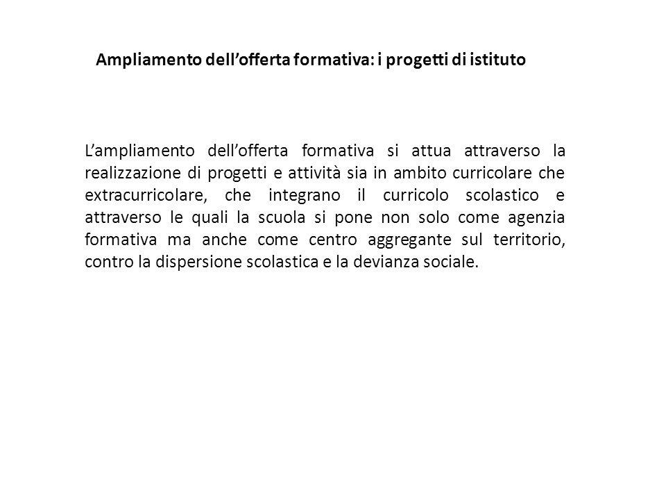 Ampliamento dellofferta formativa: i progetti di istituto Lampliamento dellofferta formativa si attua attraverso la realizzazione di progetti e attivi