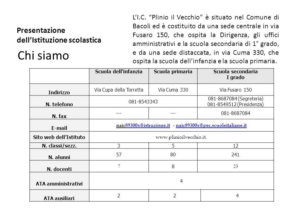 Presentazione dellIstituzione scolastica LI.C. Plinio il Vecchio è situato nel Comune di Bacoli ed è costituito da una sede centrale in via Fusaro 150